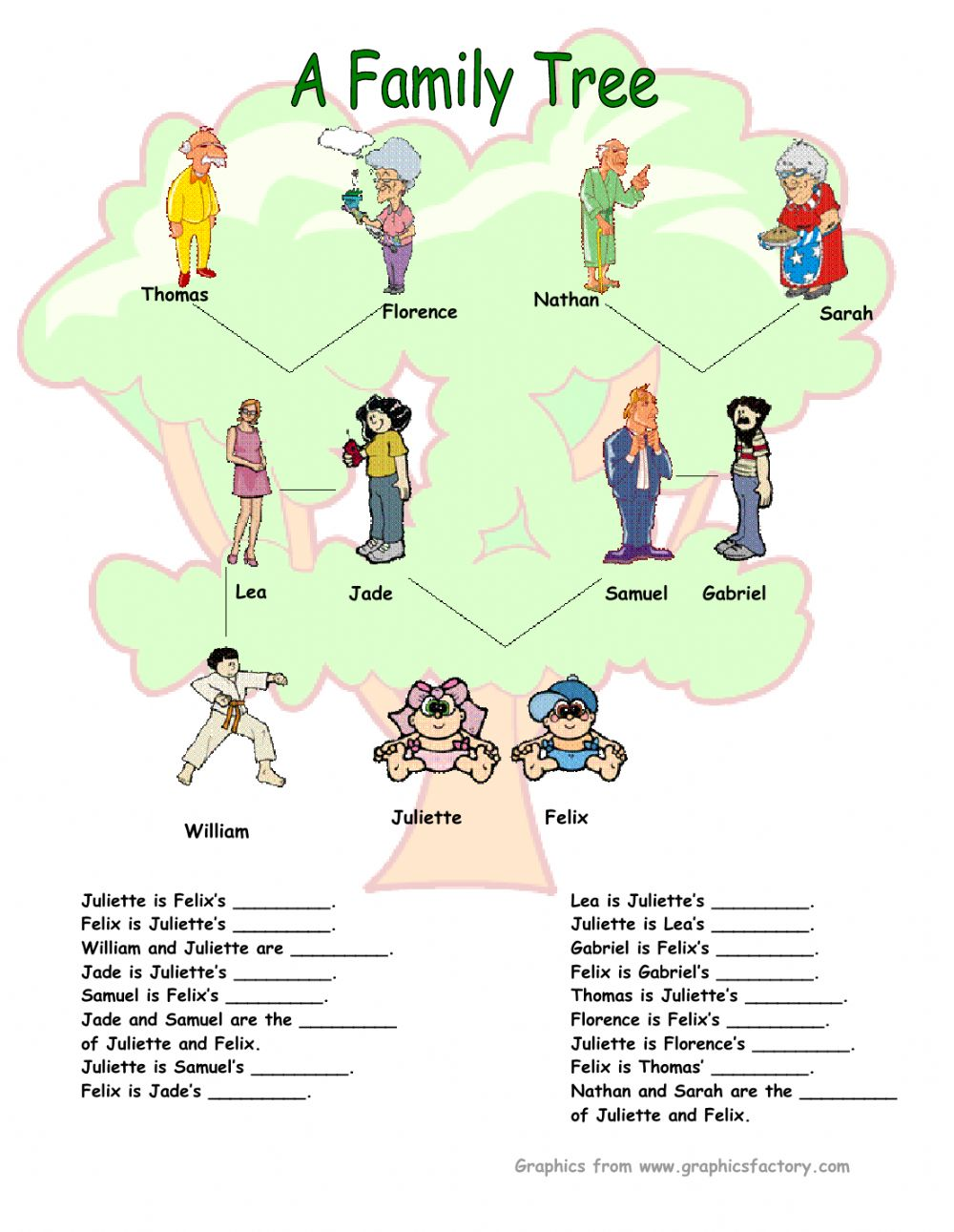 Family Tree Interactive worksheet – Family Tree Worksheet