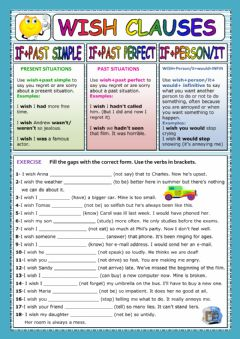 Interactive worksheet Wish Clauses