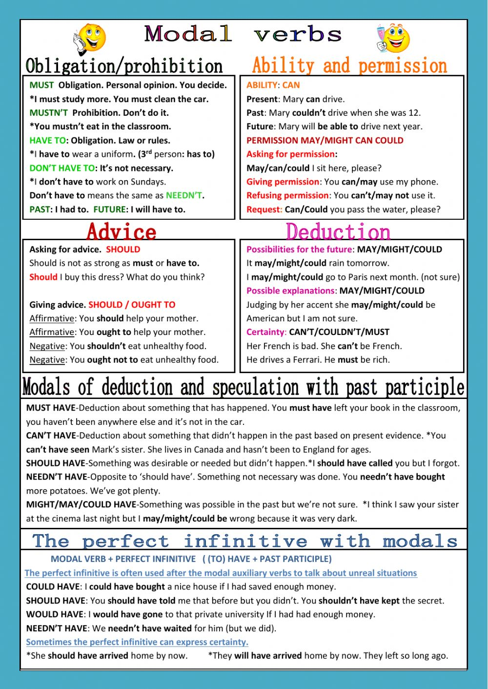 Modal verbs - Upper intermediate level - Interactive worksheet