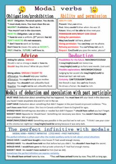 Modal verbs - Upper intermediate level worksheet preview
