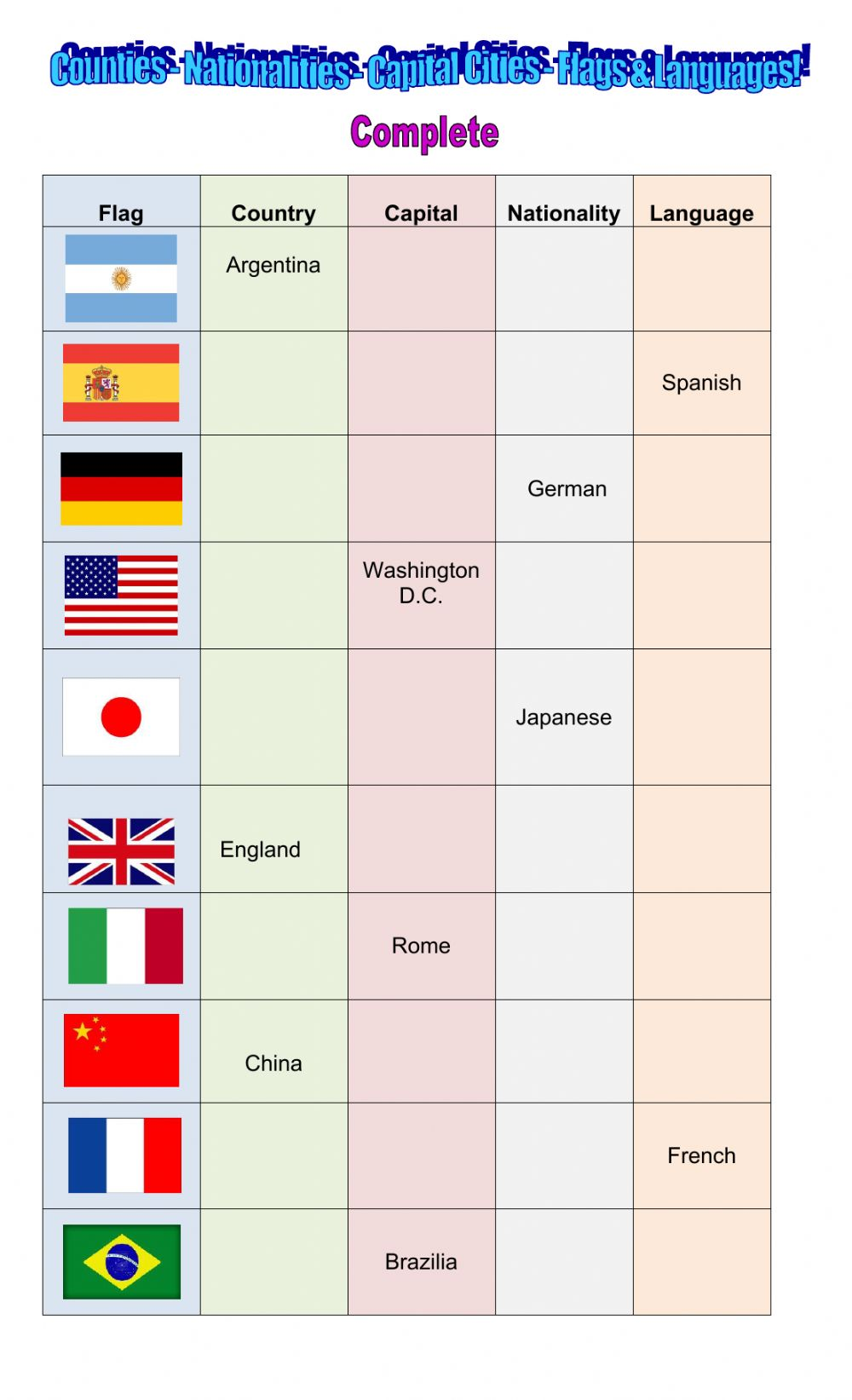 Countries and Nationalities - Interactive worksheet