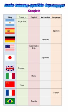 Countries and Nationalities worksheet preview