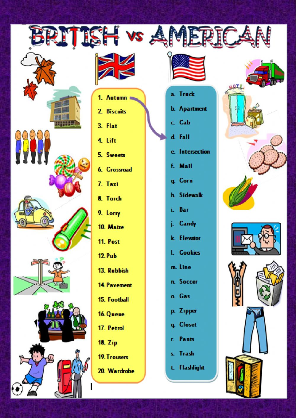 Worksheets American Literature Worksheets british vs american english interactive worksheets worksheet english