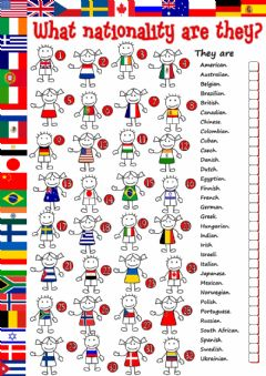 Interactive worksheet What nationality are they?