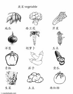 Interactive worksheet Vegetable Speaking Practice