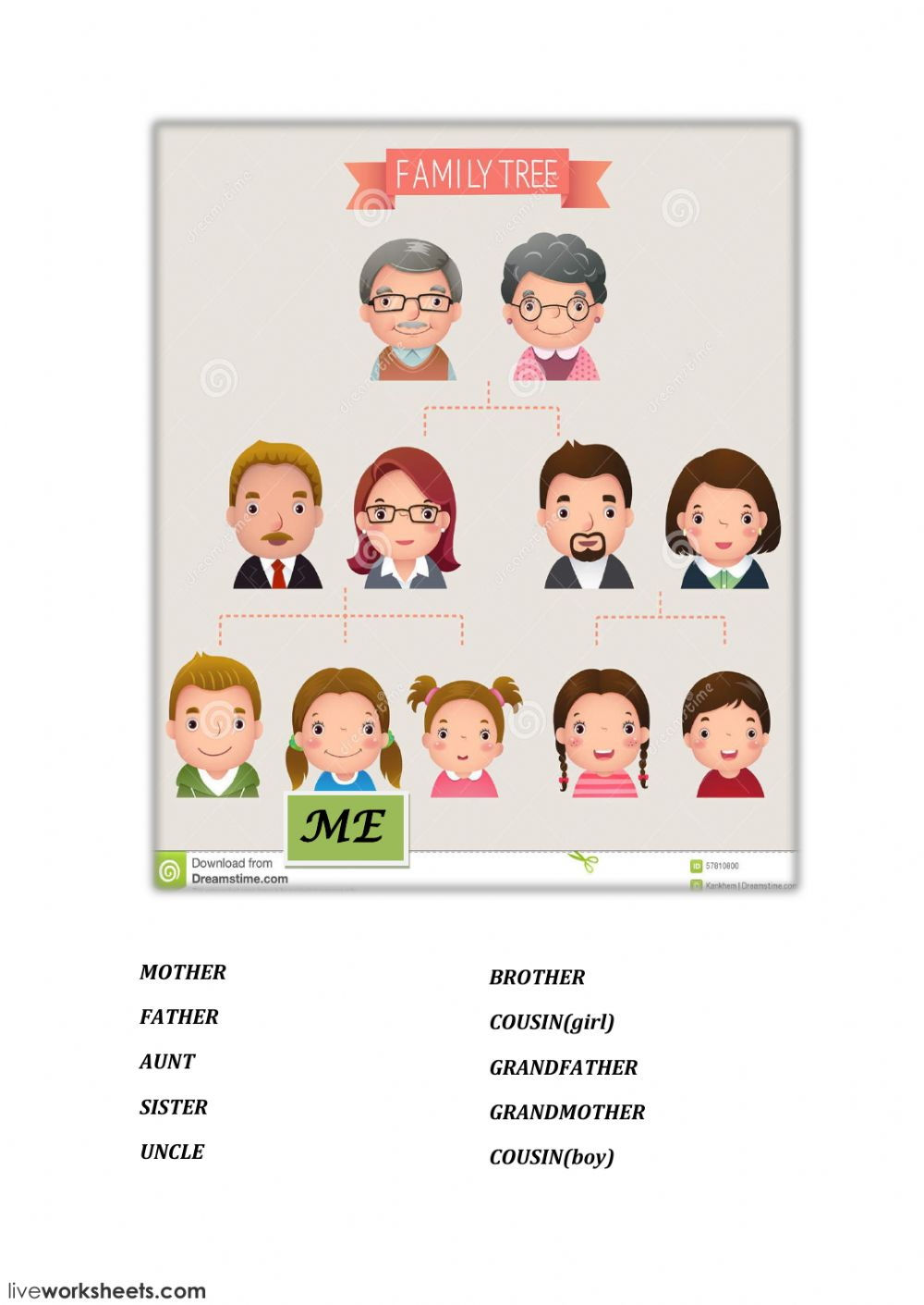 My family tree Interactive worksheet – Family Tree Worksheet