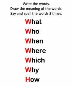 Interactive worksheet Wh Words Pronunciation