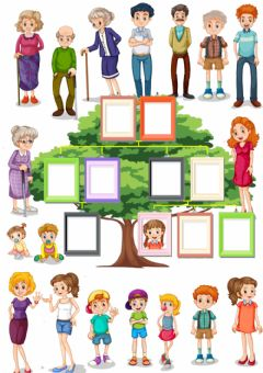 Interactive worksheet la famlia