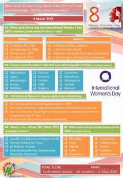 Interactive worksheet 8 March IWD