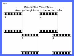 Water cycle worksheet preview
