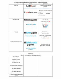 Interactive worksheet futuro