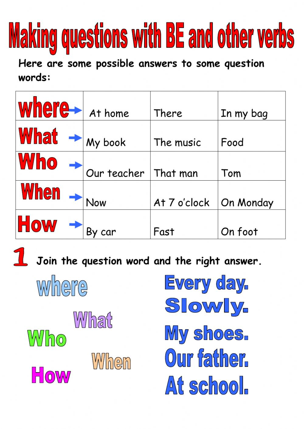 Question words - Interactive worksheet