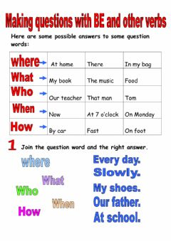 Interactive worksheet Question words
