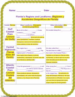 Ficha interactiva Florida's Regions and Landforms-1