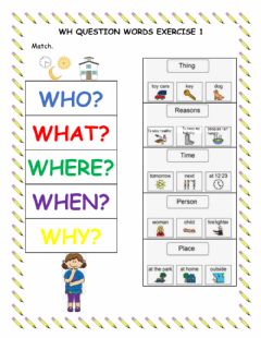 Interactive worksheet Wh Question Words Exercise 1