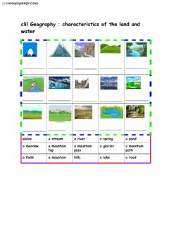 Ficha interactiva some land and water characteristics