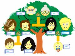 Family tree worksheet preview