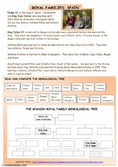 Interactive worksheet The Spanish Royal Family