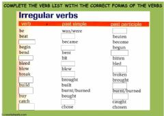 IRREGULAR PAST SIMPLE AND PAST PARTICIPLE VERB FORMS worksheet preview