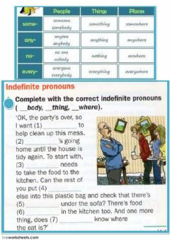 Indefinite Pronouns worksheet preview