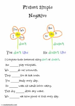 Interactive worksheet Present simple negatives with don't and doesn't