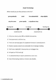 Interactive worksheet Graph Terminology