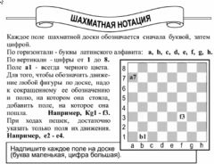 Interactive worksheet Chess notation