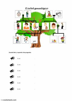 Interactive worksheet El árbol genealógico