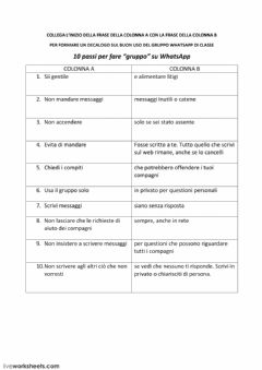 Interactive worksheet 10 passi  per fare -gruppo- su WhatsApp