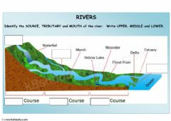 Interactive worksheet rivers