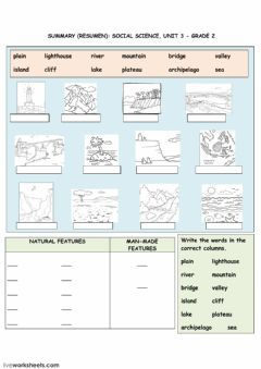Interactive worksheet The World Around Us