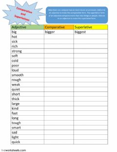Interactive worksheet Comparative-Superlative Adjectives