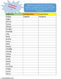 Comparative-Superlative Adjectives 2 worksheet preview