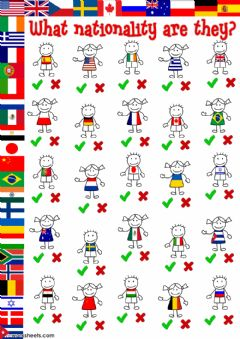 Interactive worksheet What nationality are they? - listening