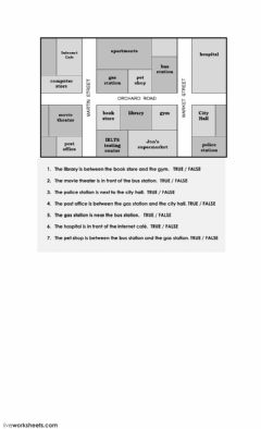 Interactive worksheet Preposition of place on a map