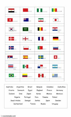 Interactive worksheet 2018 FIFA Countries