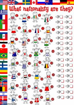 Ficha interactiva What nationality are they? - listening and matching