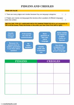 Interactive worksheet Pidgins and creoles