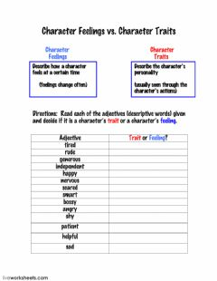 Interactive worksheet Character Traits vs Character Feelings