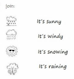 Interactive worksheet What´s the weather like?