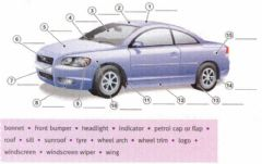 Interactive worksheet Parts of the car
