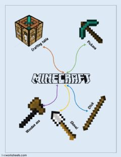 Interactive worksheet Minecraft Episode 4 LW1