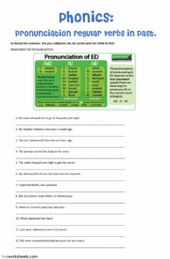 Interactive worksheet Pronunciation ed endings - phonics