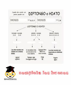 Interactive worksheet Diptongo e hiato