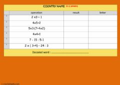 Interactive worksheet Coded info: country name