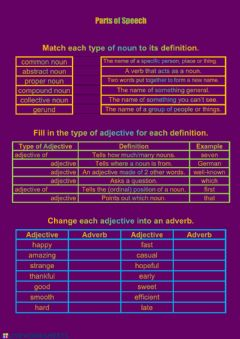 Ficha interactiva Parts of Speech