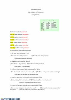 Interactive worksheet Simple past Quiz
