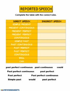 Interactive worksheet Reported speech