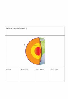Interactive worksheet Earth Structure