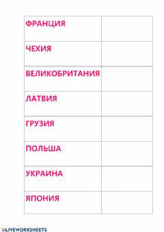 Interactive worksheet Столицы мира